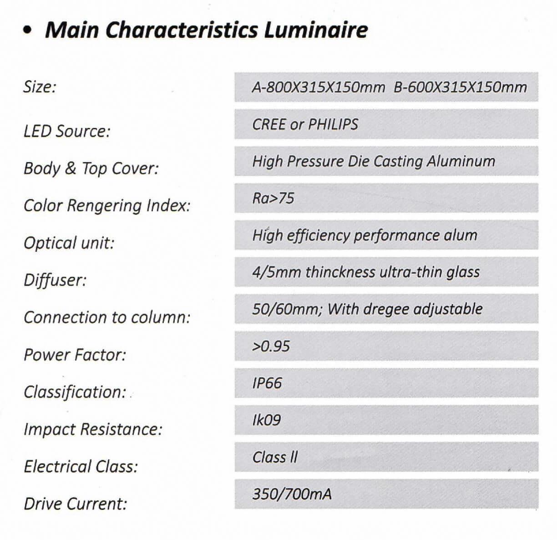 thông số đèn led chiếu sáng